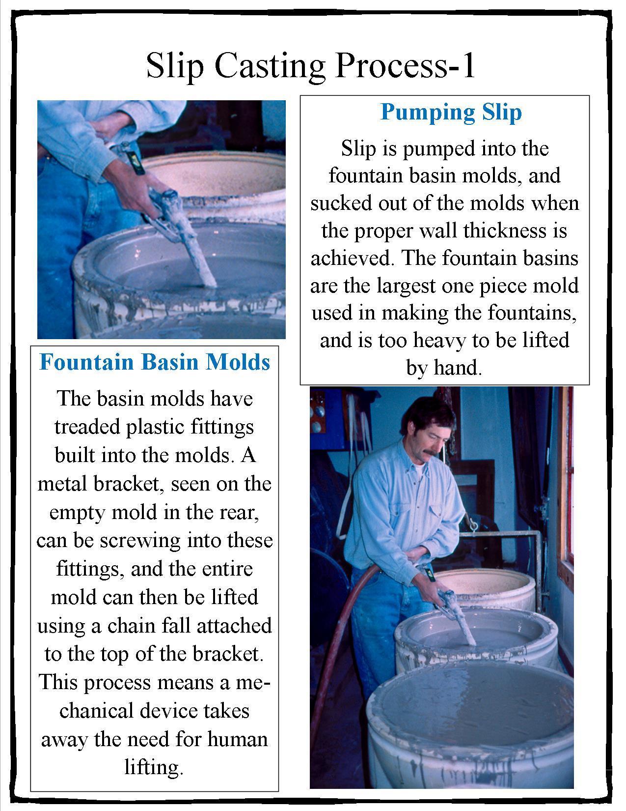 Slip Casting Process-1