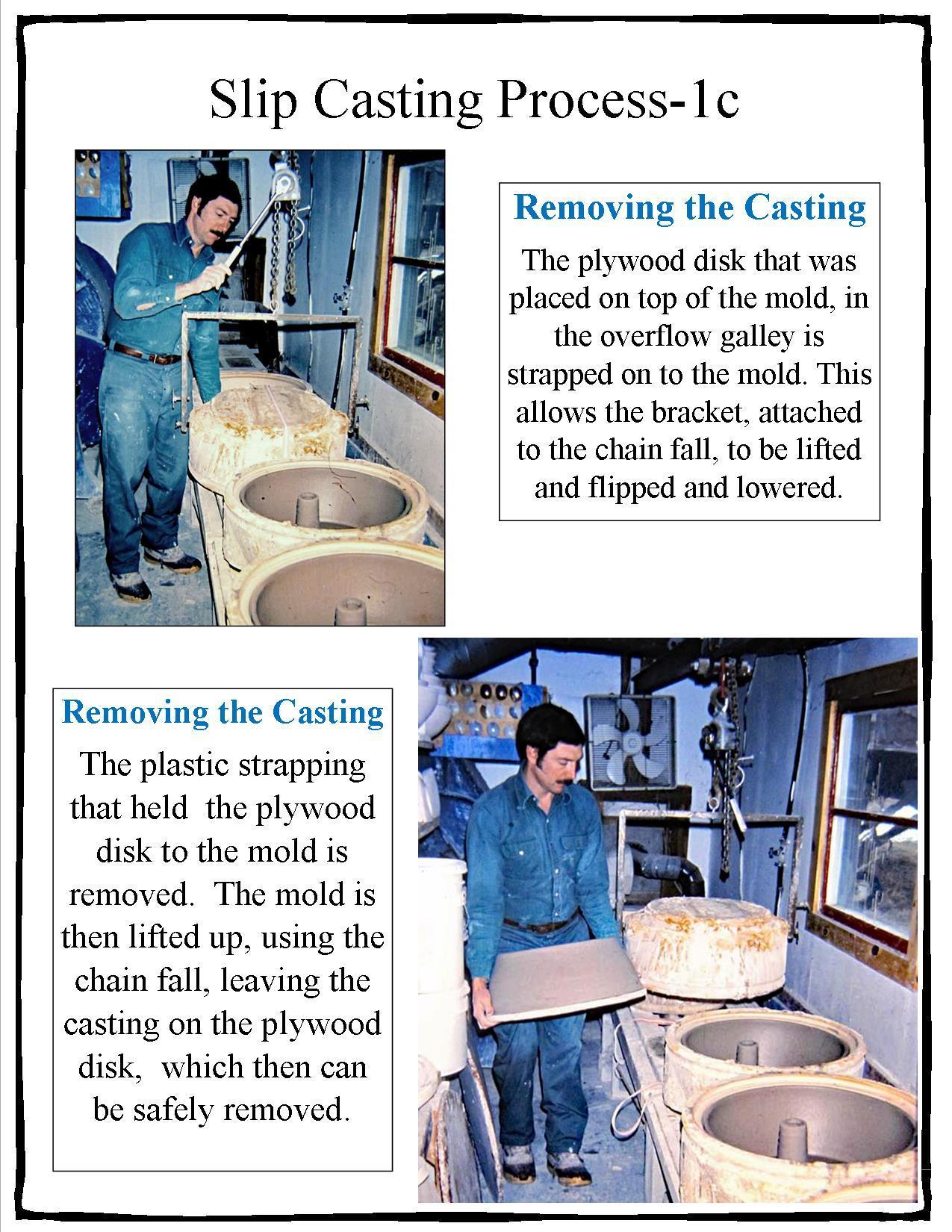 Slip Casting Process-1c